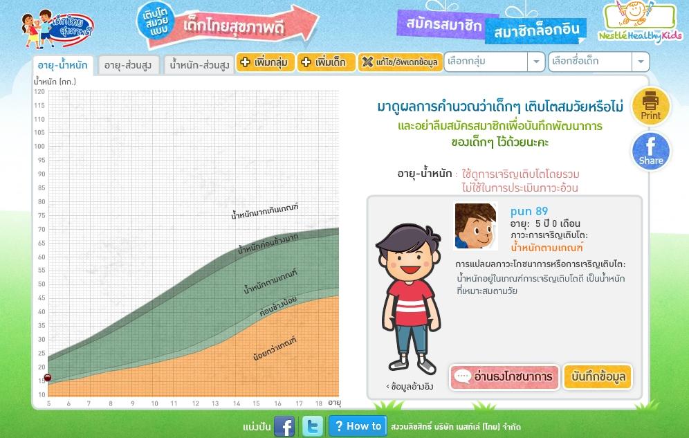 โปรแกรมคำนวณภาวะทางโภชนาการ ของเด็ก น้ำหนักส่วนสูงตามเกณฑ์หรือไม่