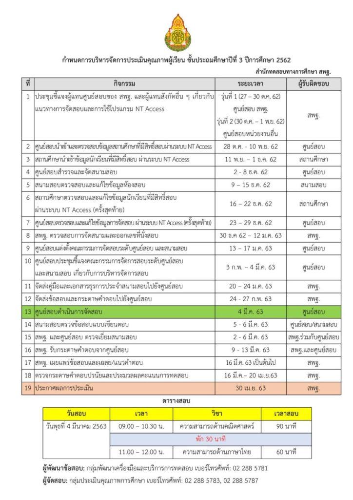 NT ปีการศึกษา 62 เปลี่ยนชื่อวิชาและลดวิชาเหลือ 2 วิชา