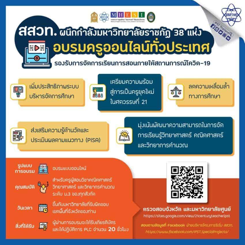 สสวท.ร่วมกับราชภัฏ 38 แห่ง เปิดอบรมครูออนไลน์ทั่วประเทศ ผ่านอบรมได้เกียรติบัตร 20 ชม.