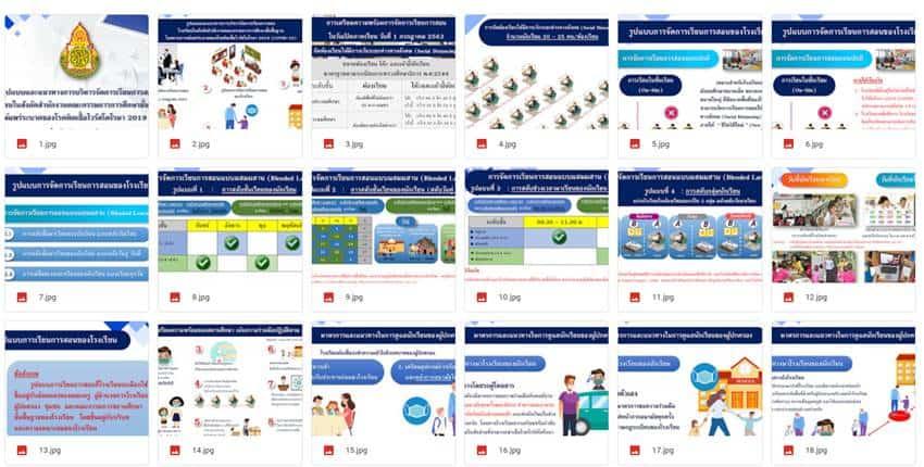 รูปแบบและแนวทางการบริหารจัดการเรียนการสอน โรงเรียนในสังกัด สพฐ. ในสถานการณ์แพร่ระบาดของโรคโควิด-19 ในวันเปิดภาคเรียน