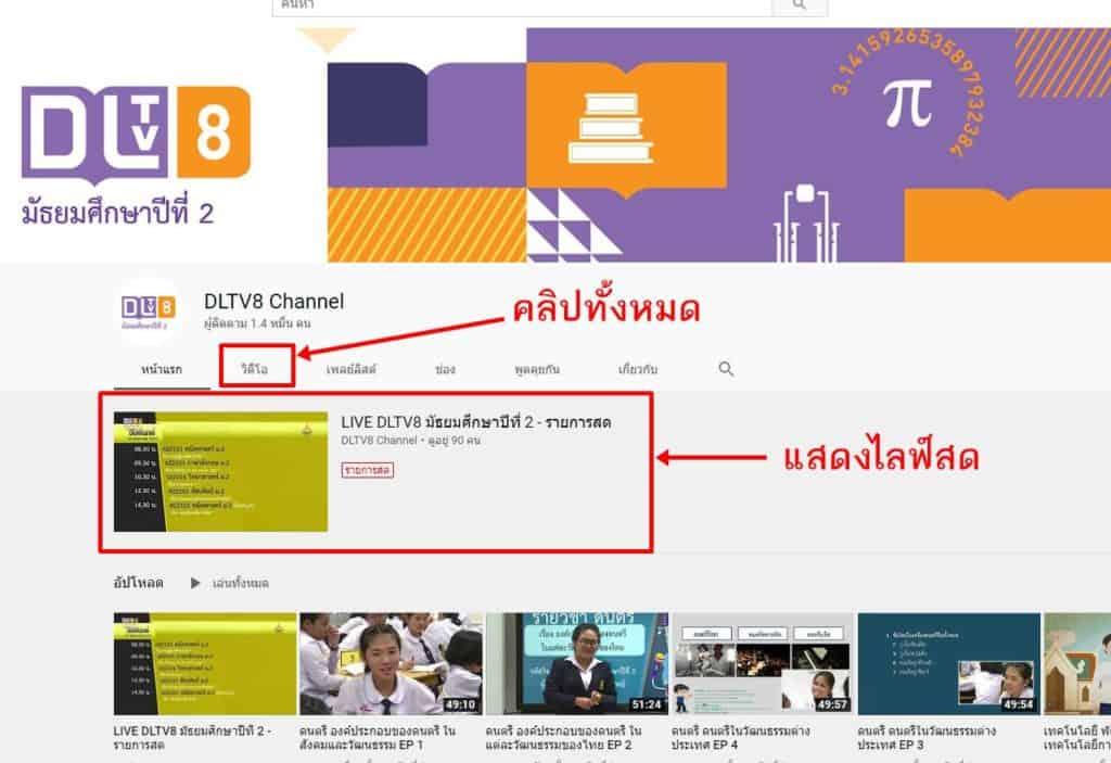 รวมช่องยูทูป ดู DLTV ย้อนหลัง ดูเมื่อไหร่ก็ได้