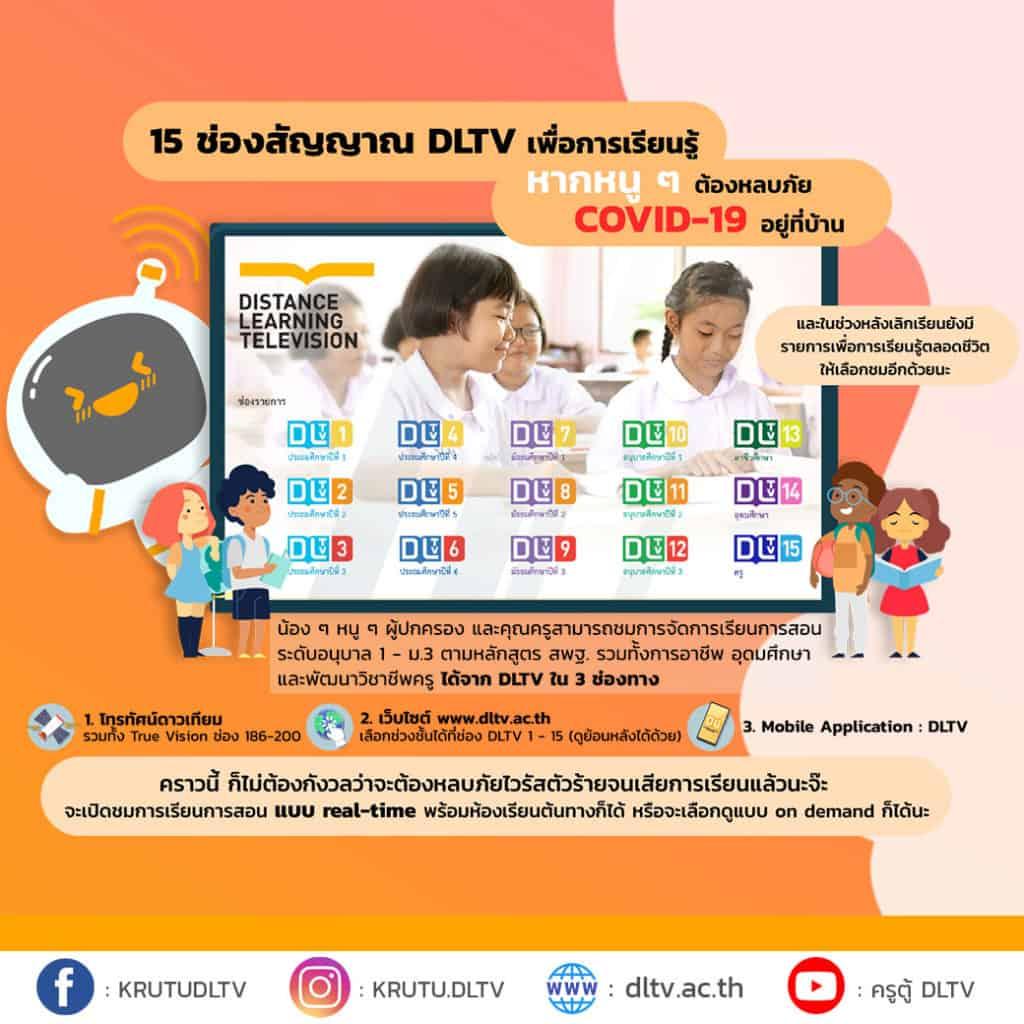 ดาวน์โหลดด่วน กำหนดการเรียนรู้รายชั่วโมง DLTV ปีการศึกษา 2563 ( 18 พ.ค.-30มิ.ย.63 )