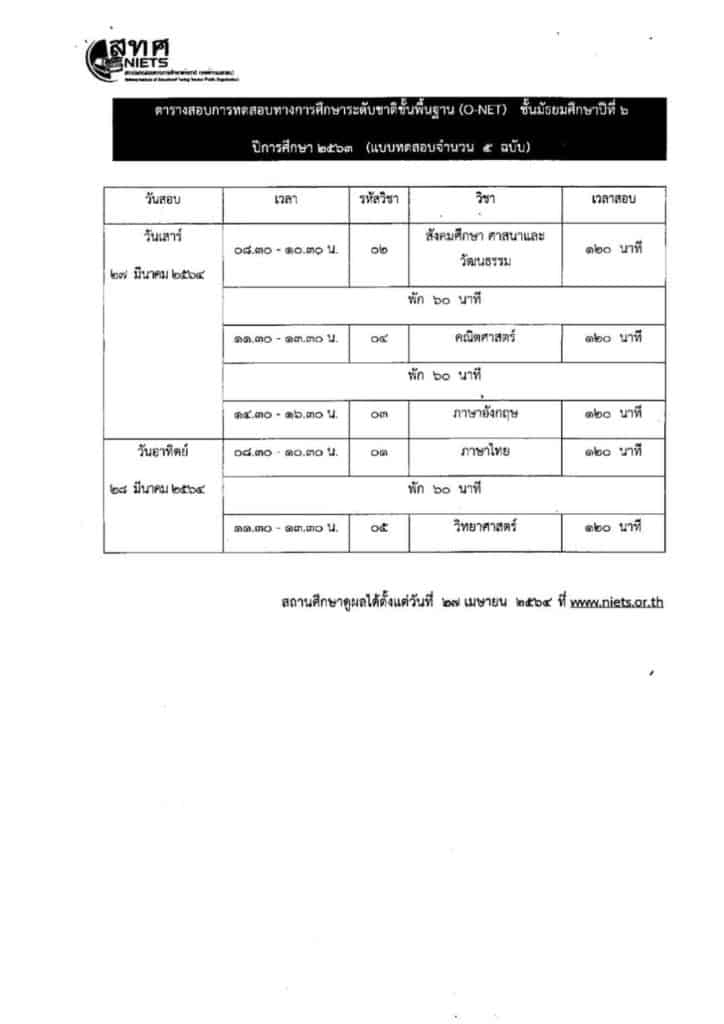 สพฐ.แจ้งปฏิทินการและตารางสอบ O-NET ประจำปีการศึกษา 2563 อย่างเป็นทางการ