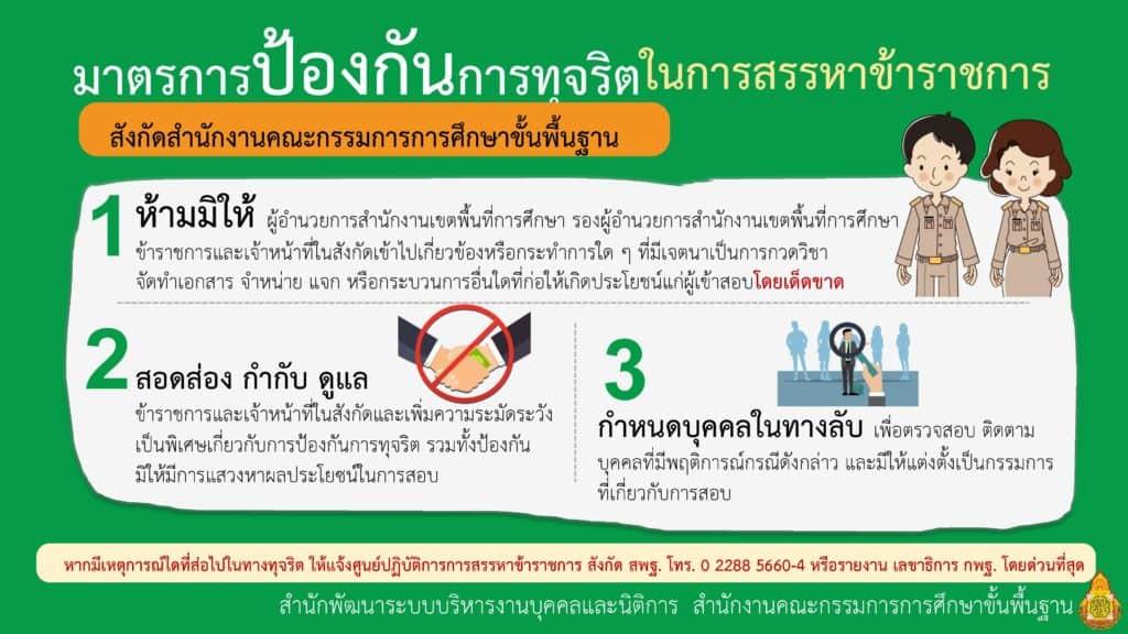 มาตรการป้องกันการทุจริตในการสรรหาข้าราชการ สังกัด สพฐ.