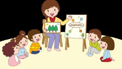 การพัฒนาทักษะกระบวนการทางคณิตศาสตร์ของนักเรียนชั้นประถมศึกษาปีที่ 4 โรงเรียนเทศบาล 1 วัดแก่นเหล็ก(รัตนกะลัสอนุสรณ์) โดยการจัดการเรียนรู้แบบโครงงาน