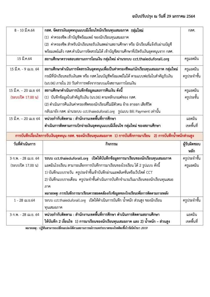 แจ้งปฏิทินฉบับปรับปรุงและแนวทางการจัดประชุมรับรองผลการพิจารณาเพื่อรับเงินอุดหนุนนักเรียนยากจนพิเศษแบบมีเงื่อนไข (นักเรียนทุนเสมอภาค) โดยคณะกรรมการสถานศึกษา (นร.05) ภาคเรียนที่ 2 ปีการศึกษา 2563