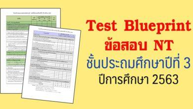Test Blueprint NT