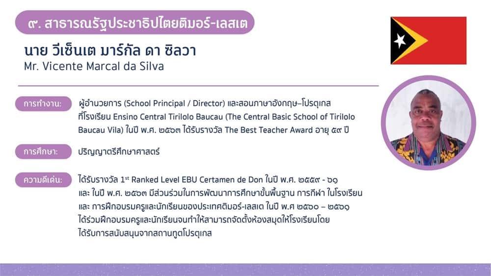 รายชื่อครูรางวัลสมเด็จเจ้าฟ้ามหาจักรี ครั้งที่ 4 ปี 2564