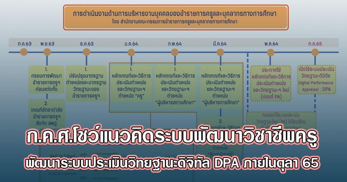 ก.ค.ศ.โชว์แนวคิดระบบพัฒนาวิชาชีพครู พัฒนาระบบประเมินวิทยฐานะดิจิทัล DPA ภายในตุลา 65