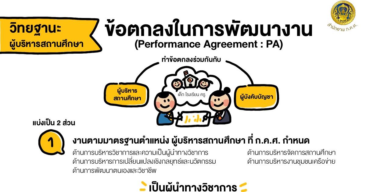 Info สรุปข้อตกลงในการพัฒนาพัฒนางาน (Performance Agreement : PA) ตำแหน่งผู้บริหารสถานศึกษา