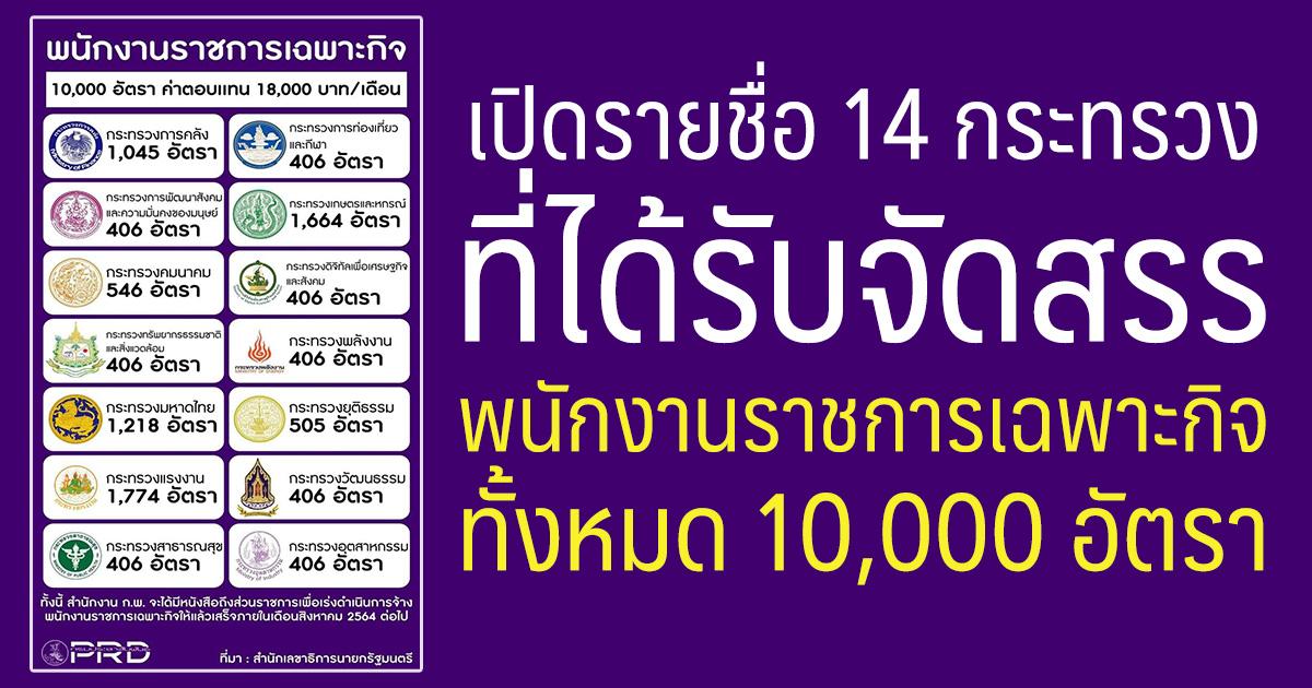 เปิดรายชื่อ 14 กระทรวงที่ได้รับจัดสรรพนักงานราชการเฉพาะกิจทั้งหมด 10,000 อัตรา