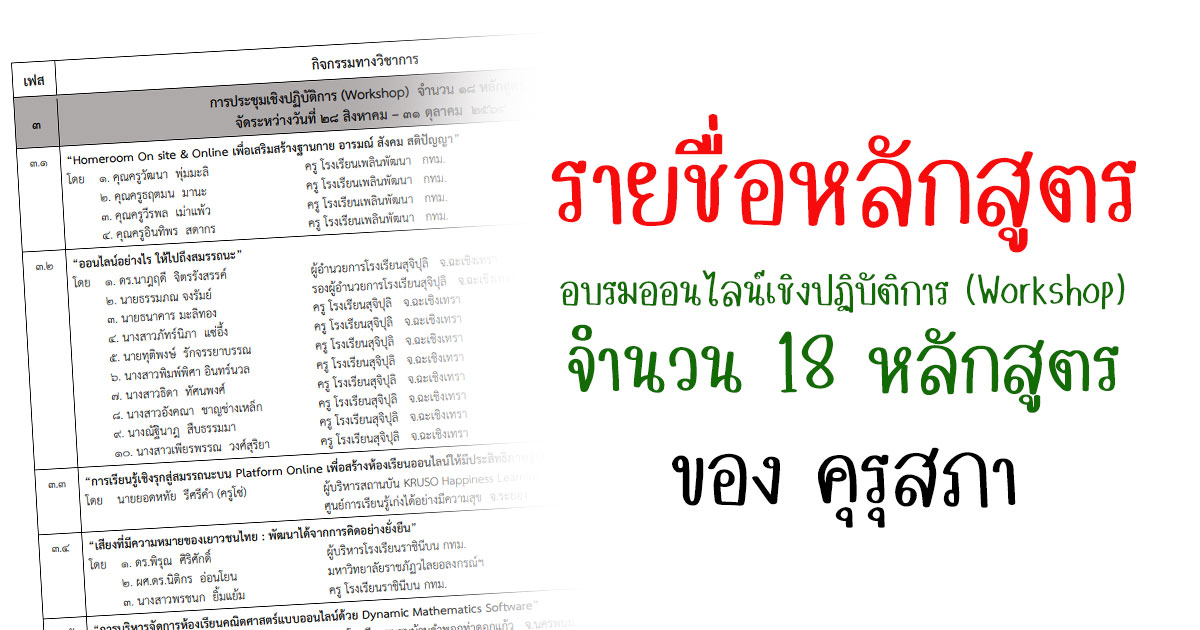 รายชื่อหลักสูตรอบรมออนไลน์เชิงปฏิบัติการ (Workshop) จํานวน 18 หลักสูตรของ คุรุสภา