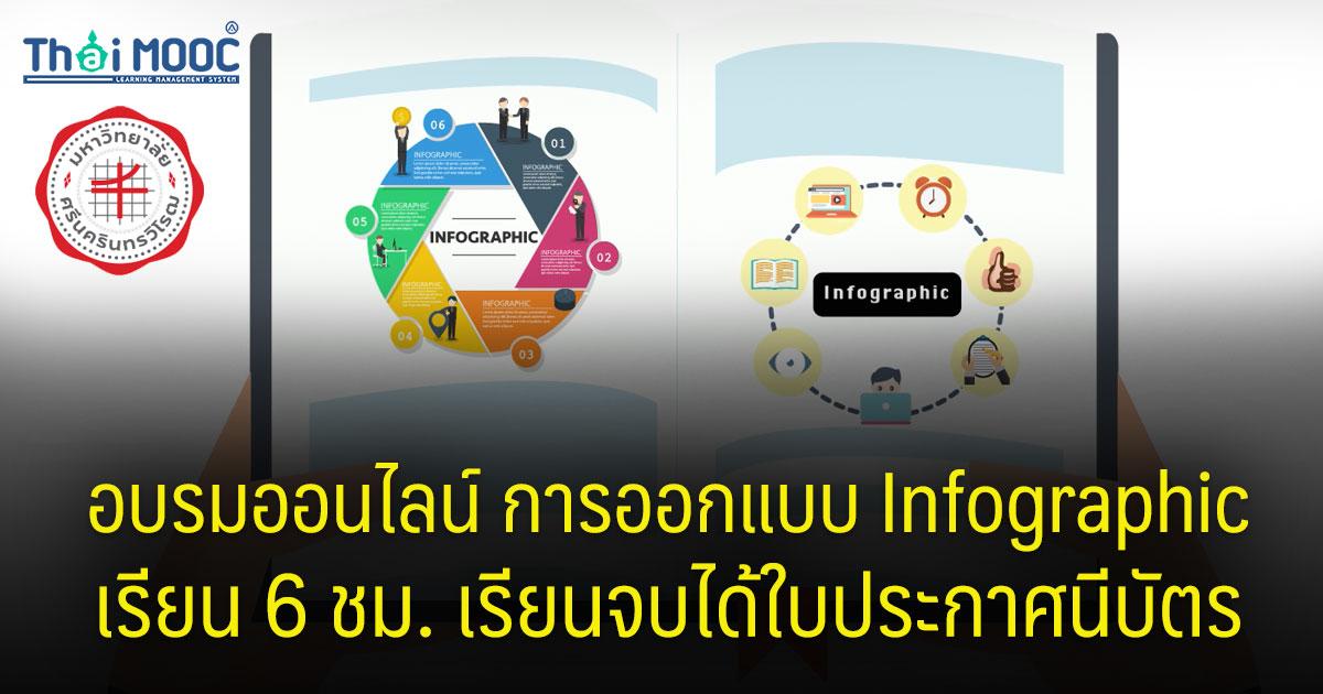 อบรมออนไลน์ การออกแบบ Infographic เรียน 6 ชม. เรียนจบได้ใบประกาศนีบัตร