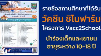 """ประกาศรายชื่อสถานศึกษาที่ได้รับจัดสรรวัคซีน """" ชิโนฟาร์ม """" โครงการ vacc 2school นำร่องเด็กและเยาชนอายุระหว่าง 10-18 ปี"""