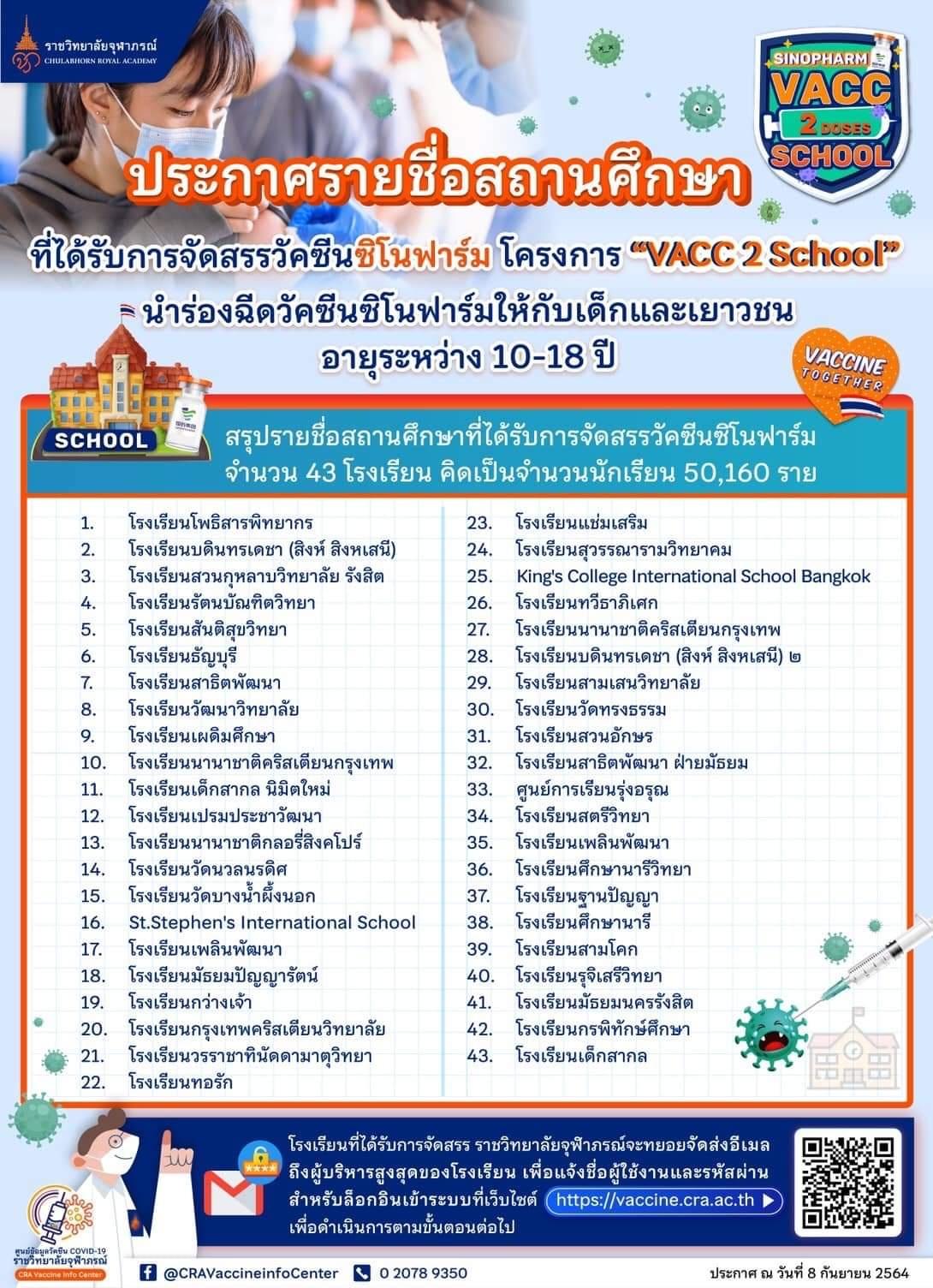 โครงการ vacc 2school
