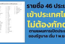 รายชื่อ 46 ประเทศ เข้าประเทศไทยไม่ต้องกักตัว ตามแผนการเปิดประเทศของรัฐบาล เริ่ม 1 พ.ย. 64